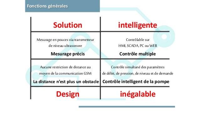 Fonctions générales intelligente inégalable Solution Design Contrôle multipleMesurage précis Contrôle intelligent de la po...