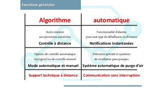 automatique Communication sans interruption Algorithme Support technique à distance Notifications instantanéesContrôle à d...
