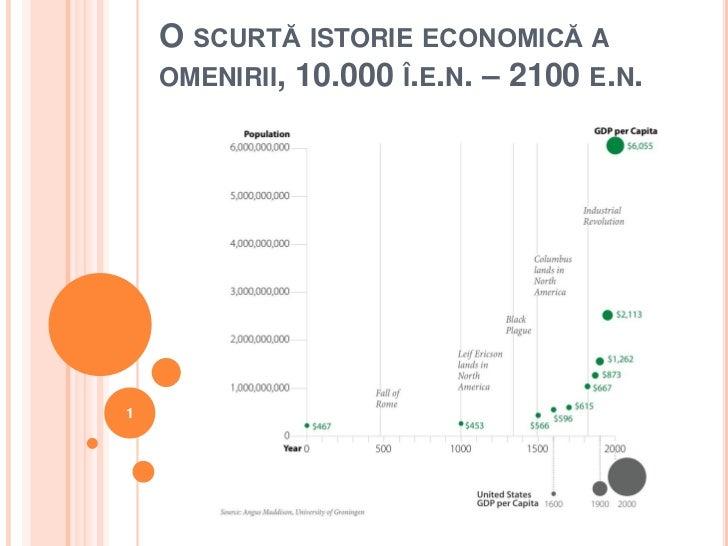 O SCURTĂ ISTORIE ECONOMICĂ A     OMENIRII, 10.000 Î.E.N. – 2100 E.N.     1