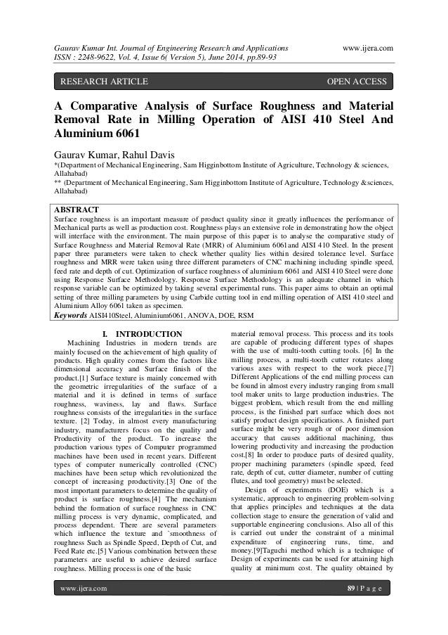 Gaurav Kumar Int. Journal of Engineering Research and Applications www.ijera.com  ISSN : 2248-9622, Vol. 4, Issue 6( Versi...