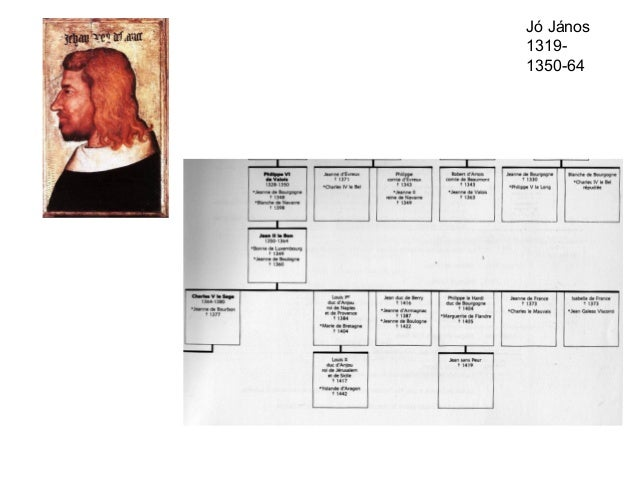 Jó János 1319- 1350-64