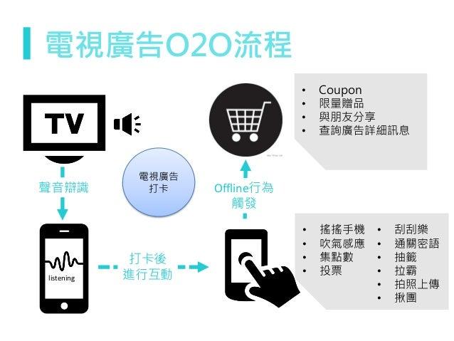 電視廣告O2O:第二螢如何幫電視廣告做OnAir to Offline Slide 2