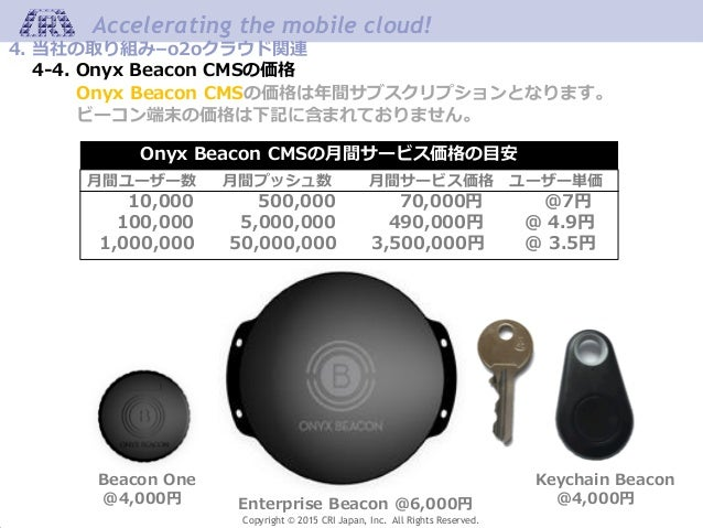Copyright © 2015 CRI Japan, Inc. All Rights Reserved. Accelerating the mobile cloud! 4. 当社の取り組み–o2oクラウド関連 4-4. Onyx Beacon...