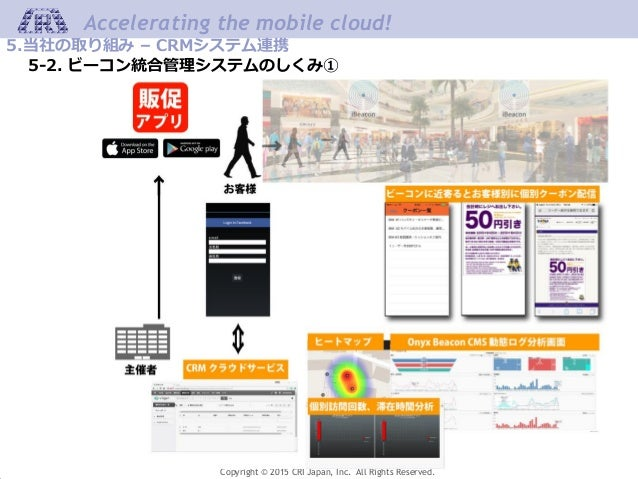 Copyright © 2015 CRI Japan, Inc. All Rights Reserved. Accelerating the mobile cloud! 5.当社の取り組み – CRMシステム連携 5-2. ビーコン統合管理シス...