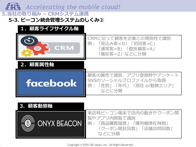 Copyright © 2015 CRI Japan, Inc. All Rights Reserved. Accelerating the mobile cloud! 5.当社の取り組み – CRMシステム連携 5-3. ビーコン統合管理シス...