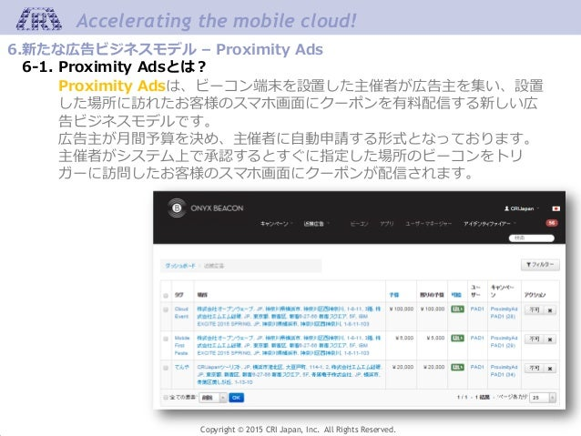 Copyright © 2015 CRI Japan, Inc. All Rights Reserved. Accelerating the mobile cloud! 6.新たな広告ビジネスモデル – Proximity Ads 6-1. P...