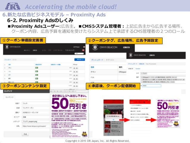 Copyright © 2015 CRI Japan, Inc. All Rights Reserved. Accelerating the mobile cloud! 6.新たな広告ビジネスモデル – Proximity Ads 6-2. P...