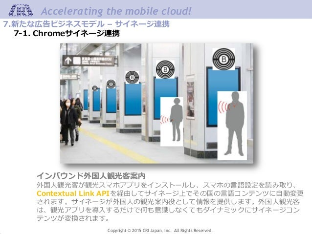 Copyright © 2015 CRI Japan, Inc. All Rights Reserved. Accelerating the mobile cloud! 7.新たな広告ビジネスモデル – サイネージ連携 7-1. Chromeサ...