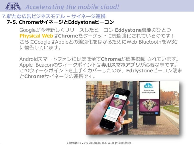 Copyright © 2015 CRI Japan, Inc. All Rights Reserved. Accelerating the mobile cloud!Accelerating the mobile cloud! 7.新たな広告...
