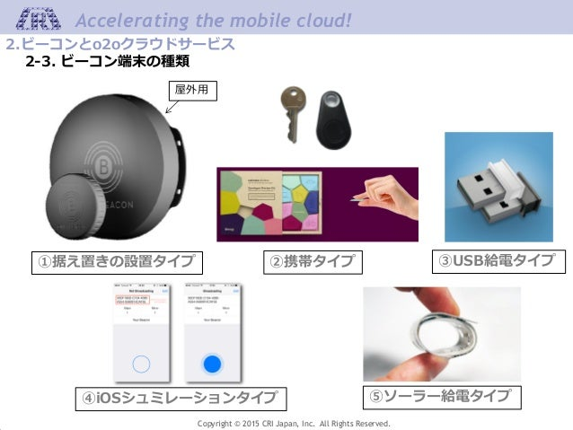 Copyright © 2015 CRI Japan, Inc. All Rights Reserved. Accelerating the mobile cloud! 2.ビーコンとo2oクラウドサービス 2-3. ビーコン端末の種類 ①据え...