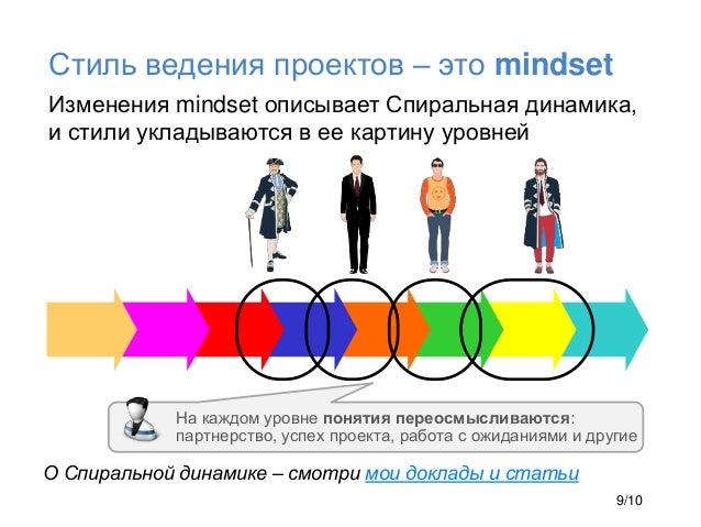 Изменения mindset описывает Спиральная динамика, и стили укладываются в ее картину уровней Стиль ведения проектов – это mi...