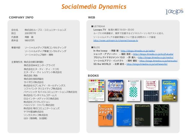 [O2O講演]ソーシャルシフトver2.2.0