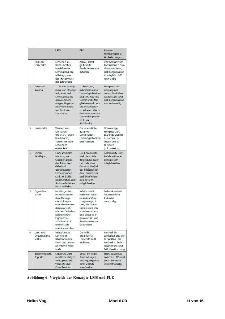 Abbildung 6: Vergleich der Konzepte LMS und PLE     Heiko Vogl                                  Modul 09   11 von 16