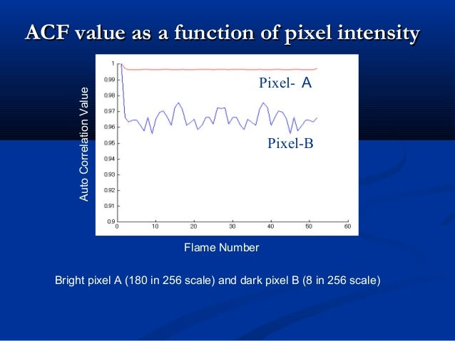 ACF value as a function of pixel intensityACF value as a function of pixel intensity Flame Number Pixel- A Pixel-B Bright ...