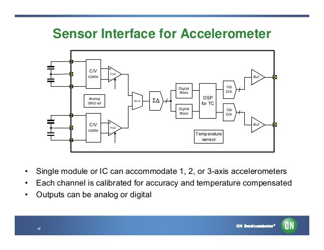 Sensing In Automotive Powertrain And Braking Systems on Accelerometer Wiring Diagram