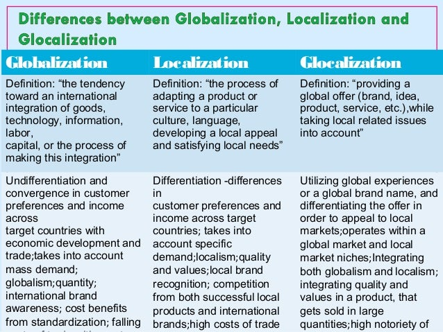 the benefits and issues of the globalization in the japanese business Whereas the globalization of business is centered around  advantage of globalization's benefits while  with globalization include issues such.