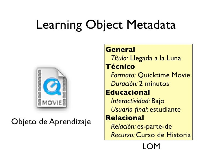 Learning Object Metadata                         General                          Título: Llegada a la Luna               ...