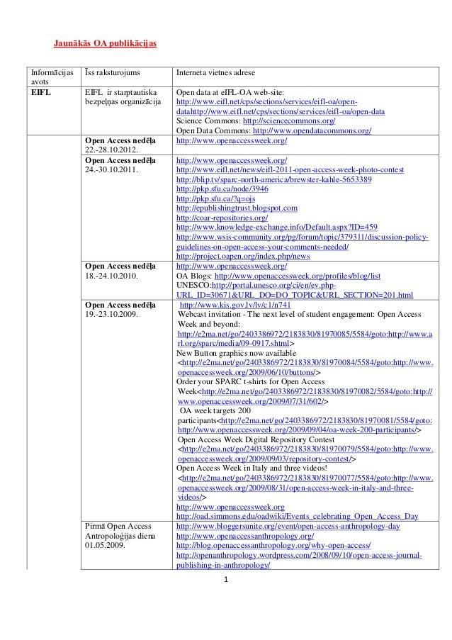Jaunākās OA publikācijasInformācijas   Īss raksturojums         Interneta vietnes adreseavotsEIFL           EIFL ir starpt...