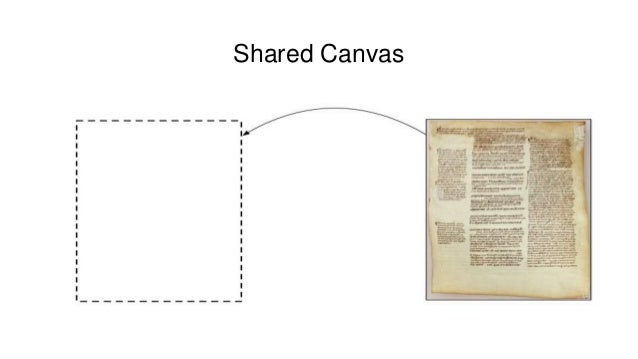 Shared Canvas/IIIF and TEI - not embedded in TEI - a sc:Manifest can be generated from a TEI-file - probably not an altern...