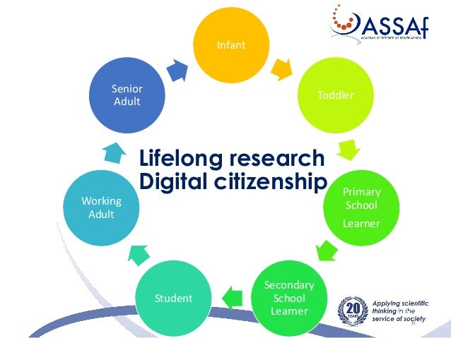 Lifelong research Digital citizenship 6 Infant Toddler Primary School Learner Secondary School Learner Student Working Adu...