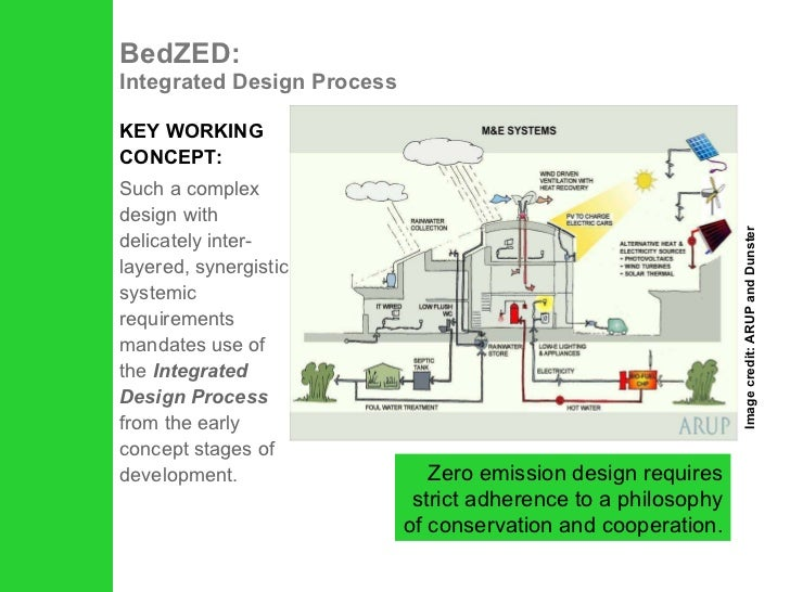 bedzed case study slideshare