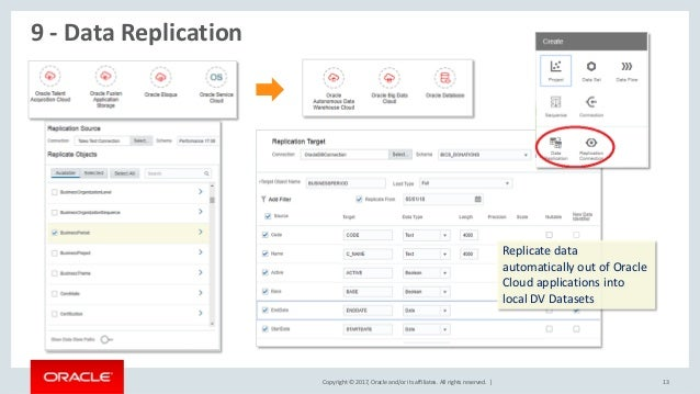 Oracle Analytics Cloud September 2081 Update : Overview of