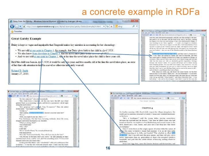 a concrete example in RDFa