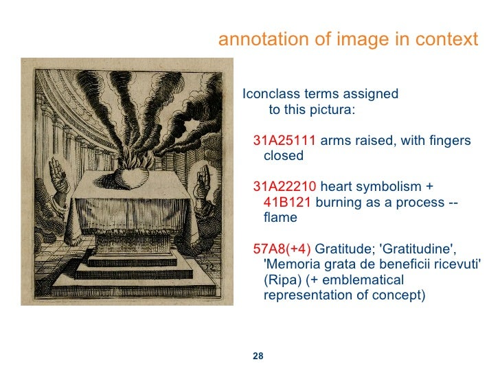 annotation of image in context <ul><li>Iconclass terms assigned  to this pictura: </li></ul><ul><ul><li>31A25111  arms rai...