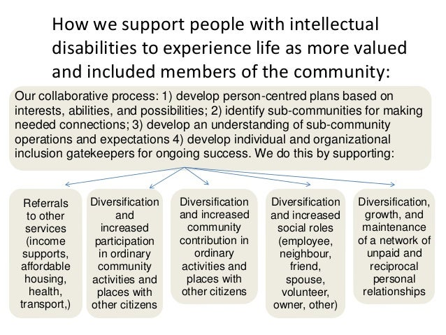 understanding persons with intellectual disabilities Services for people with intellectual disabilities  guide to understanding supports and services administered by nys  person's development, understanding, .