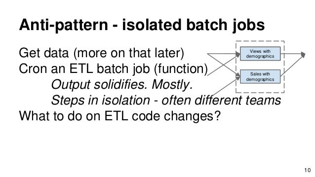 Anti-pattern - isolated batch jobs Get data (more on that later) Cron an ETL batch job (function) Output solidifies. Mostl...