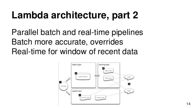 Lambda architecture, part 2 Parallel batch and real-time pipelines Batch more accurate, overrides Real-time for window of ...