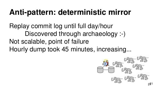 Anti-pattern: deterministic mirror Replay commit log until full day/hour Discovered through archaeology :-) Not scalable, ...