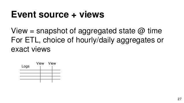 Event source + views View = snapshot of aggregated state @ time For ETL, choice of hourly/daily aggregates or exact views ...