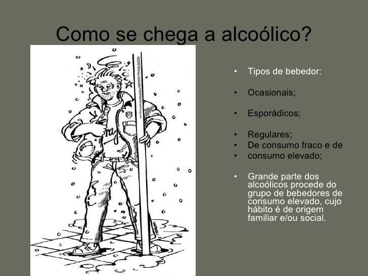 A codificação da pessoa de álcool