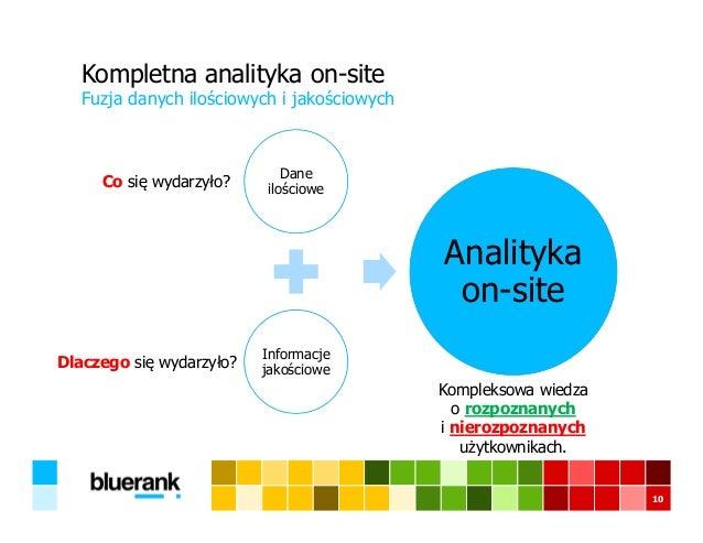 10 Dane ilościowe Informacje jakościowe Analityka on-site Co się wydarzyło? Dlaczego się wydarzyło? Kompleksowa wiedza o r...