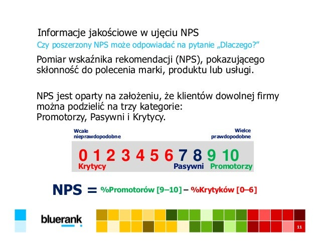 """Informacje jakościowe w ujęciu NPS Czy poszerzony NPS może odpowiadać na pytanie """"Dlaczego?"""" 11 Pomiar wskaźnika rekomenda..."""