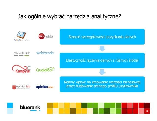 Jak ogólnie wybrać narzędzia analityczne? 12 Stopień szczegółowości pozyskania danych Elastyczność łączenia danych z różny...