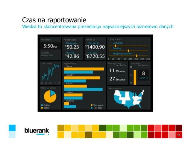 Czas na raportowanie Wiedza to skoncentrowana prezentacja najważniejszych biznesowo danych 18