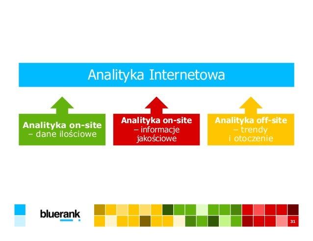 Analityka Internetowa Analityka on-site – dane ilościowe Analityka on-site – informacje jakościowe Analityka off-site – tr...