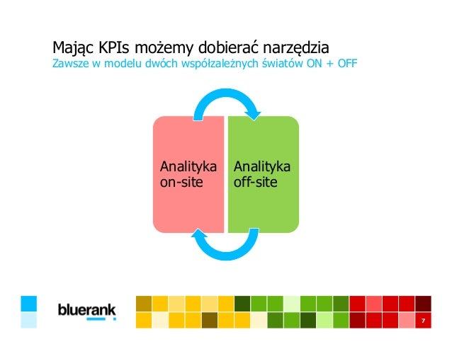 Mając KPIs możemy dobierać narzędzia Zawsze w modelu dwóch współzależnych światów ON + OFF 7 Analityka on-site Analityka o...