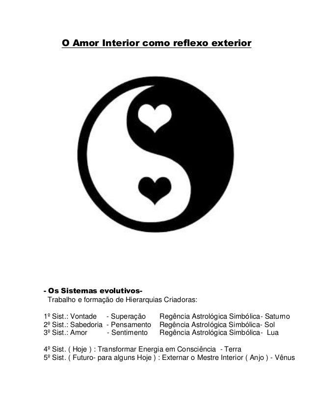O Amor Interior como reflexo exterior - Os Sistemas evolutivos- Trabalho e formação de Hierarquias Criadoras: 1º Sist.: Vo...