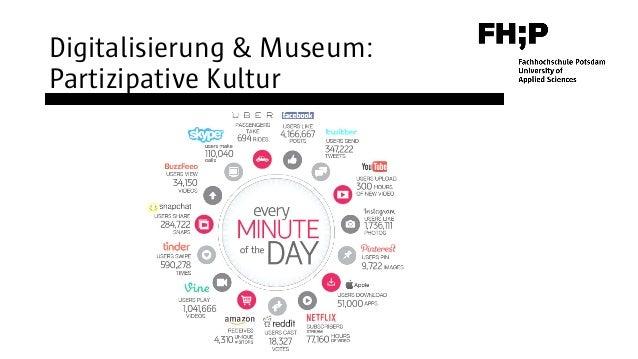 Open Access Und Museen Synonym Oder Gegensatzpaar