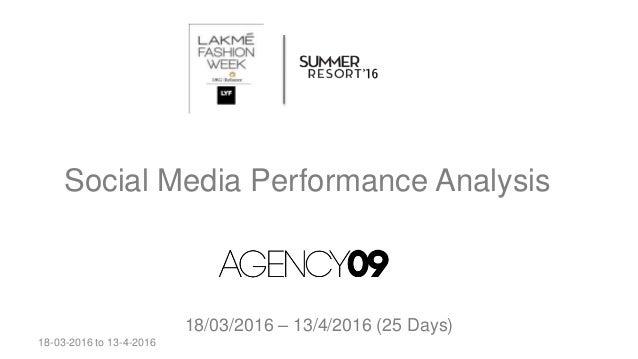 Social Media Performance Analysis 18/03/2016 – 13/4/2016 (25 Days) 18-03-2016 to 13-4-2016