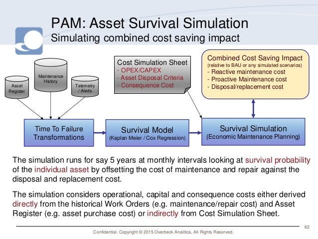 oa predictive asset management executive briefing v20