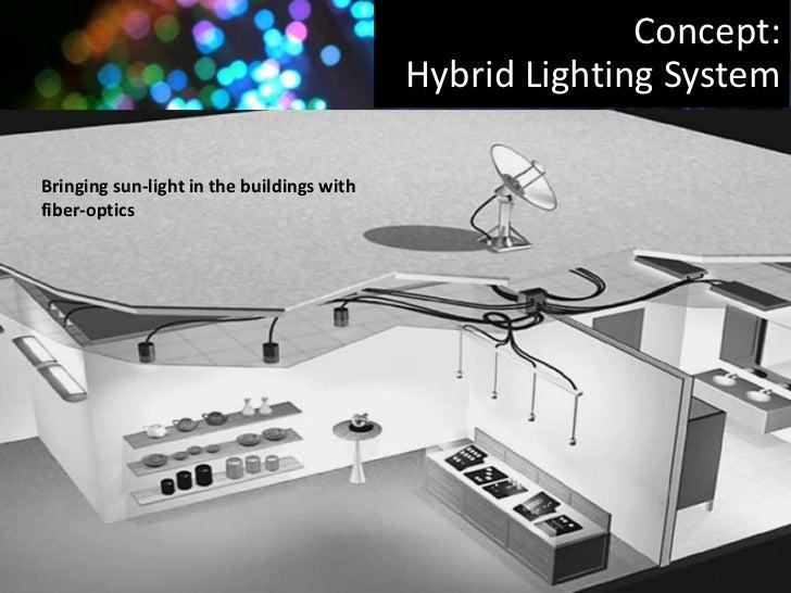 fiber optic solar lighting systems