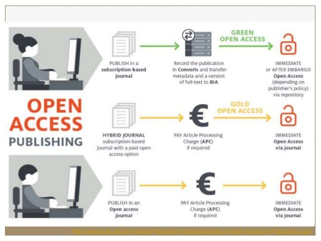 ~http://www.eurac.edu/en/research/Pages/open%20access/Guide-to-Open-Access-to-Publications.aspx