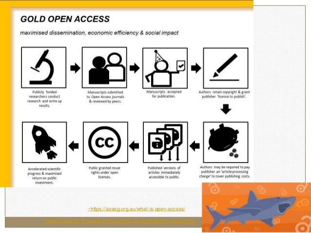 ~https://aoasg.org.au/what-is-open-access/ ~https://www.ua-foundation.org/us-govt-takes-predatory-publishers/