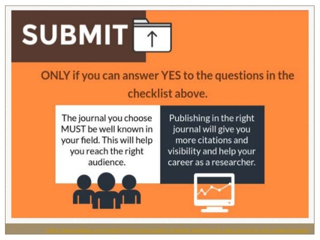 ~https://www.editage.com/insights/think-check-submit-checklist-selecting-the-right-journal-for-your-research-paper