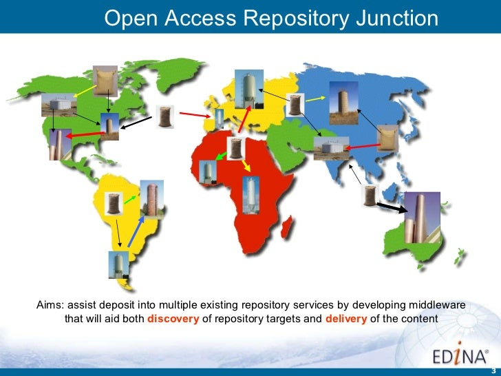 Open Access Repository Junction Slide 3