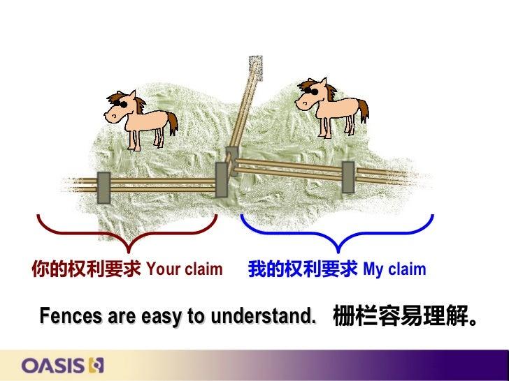 你的权利要求 Your claim   我的权利要求 My claimFences are easy to understand. 栅栏容易理解。